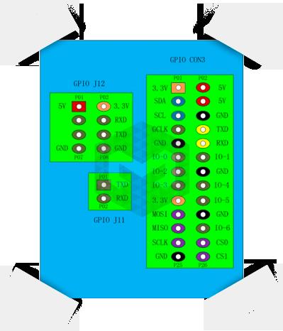 Banana-Pi-Cortex-A7-Dual-Core