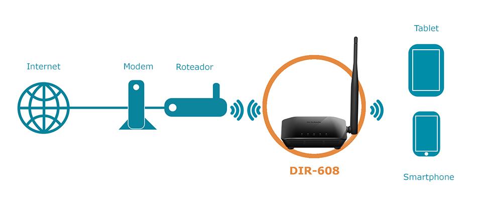 DIR608-D-Link-Roteador