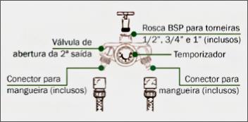 TEMPORIZADOR MECÂNICO PARA IRRIGAÇÃO - 2 SAÍDAS