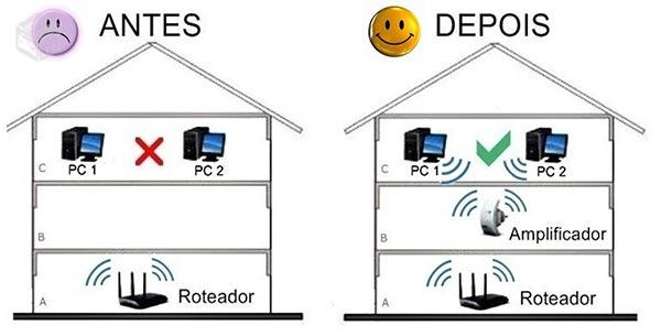 repetidor-wifi-wireless-n-wifi-repeater-300mbps